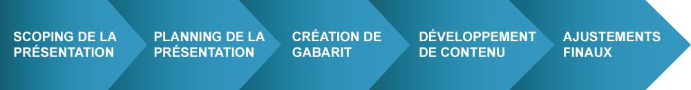 Graphique-services_fr